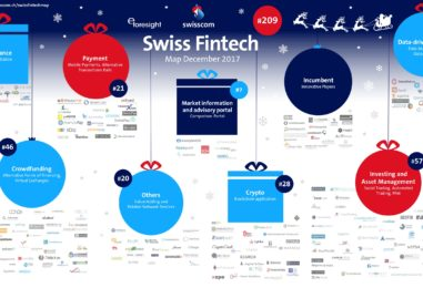 Swiss FinTech Startup Map December Christmas Edition