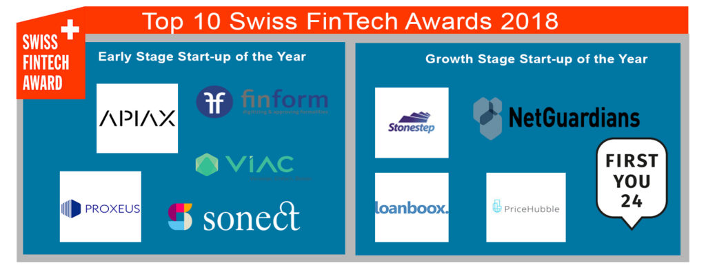 top10 swiss fintech awards 2018