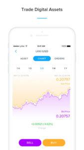 Lykke iOS mobile app