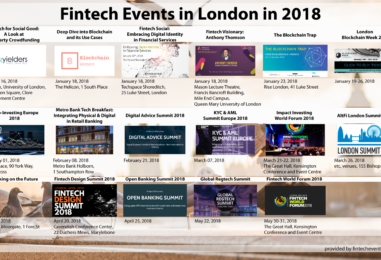 Fintech Events in London in 2018