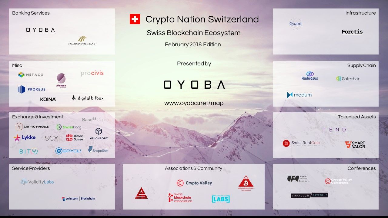 swiss blockchain ecosystem - feb 2018
