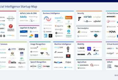 Swiss Artificial Intelligence Startup Map and Link to Fintech Q3/ 2018