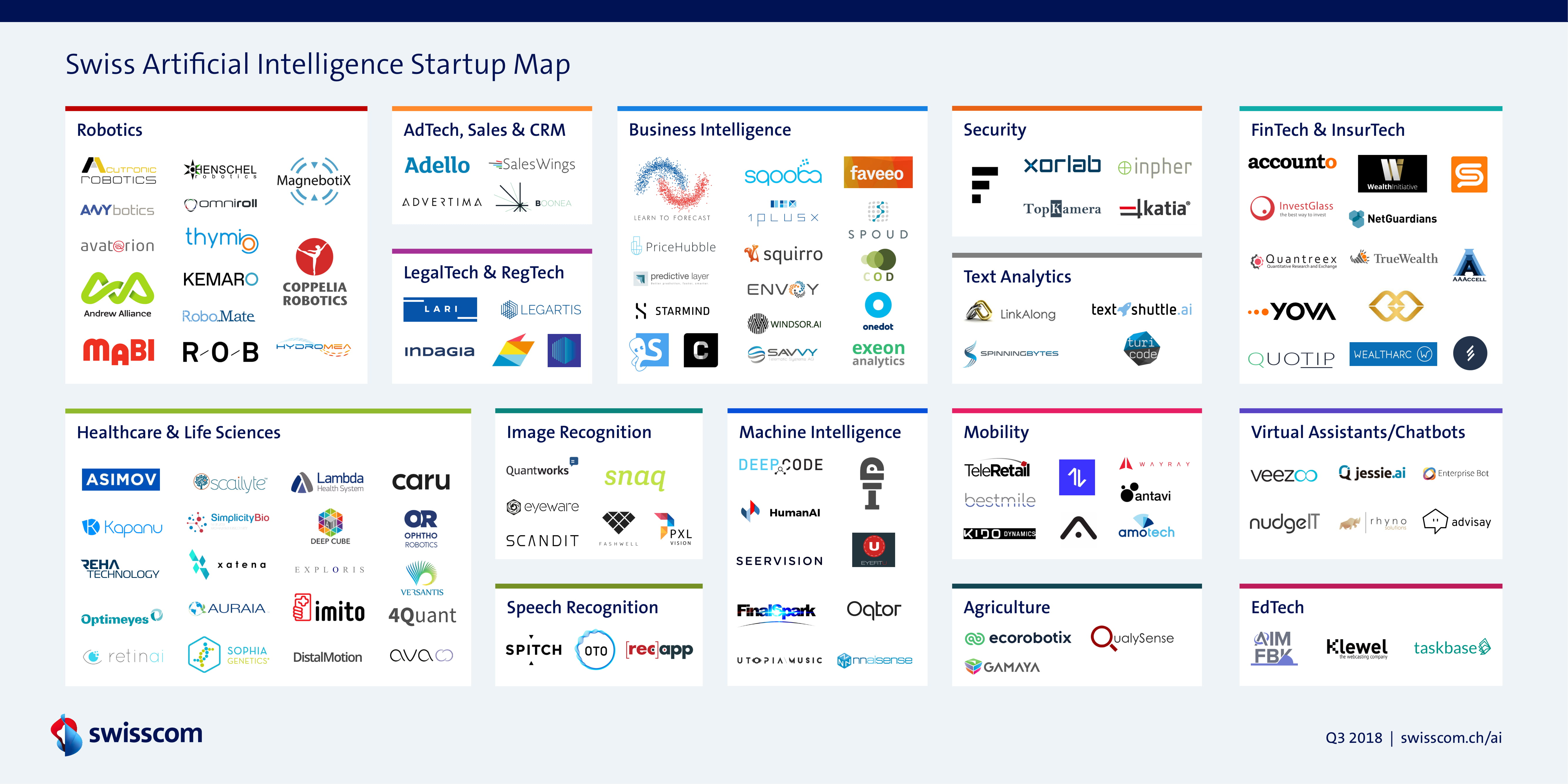 Artificial-Intelligence-Startup-Map-Q3-2018-1