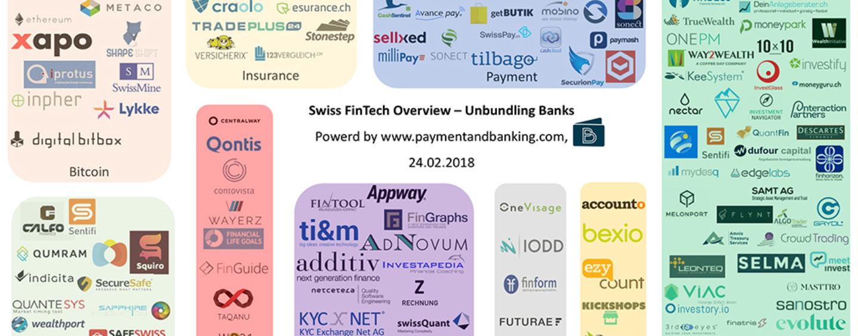 Graphik: Überblick der Swiss FinTech Landschaft