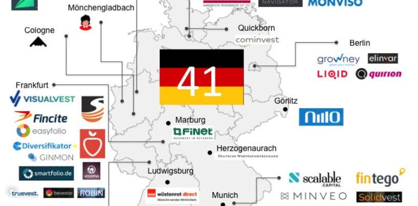 Robo-Advisory Market In Germany