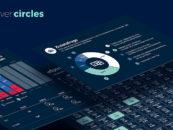 "Bank CIC Launches ""Next-Gen Robo-Advisor"" Clevercircles"