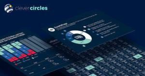 Clevercircles robo-advisor Switzerland
