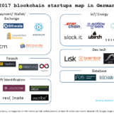 Blockchain In Germany: A Quick Overview