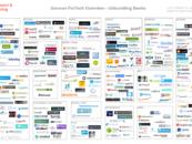 German FinTech Overview and Map 2018, September Update