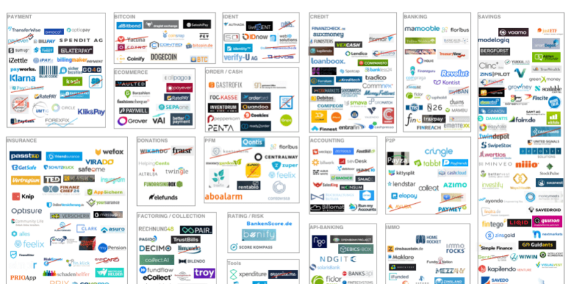German FinTech Overview and Map 2018, September Update