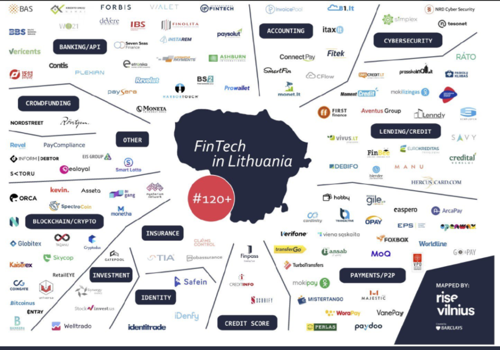 fintech startup in Lithuania
