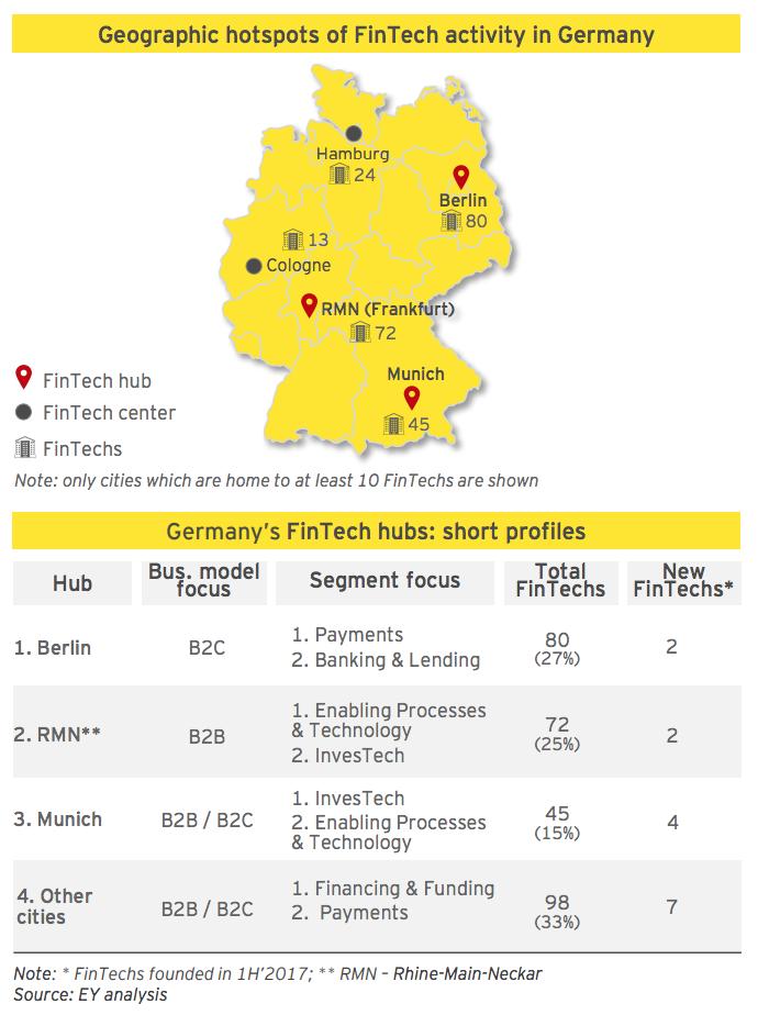 main incubator frankfurt