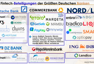 German Banks Ramp Up Fintech Startup Investment; Commerzbank Leads In Deals