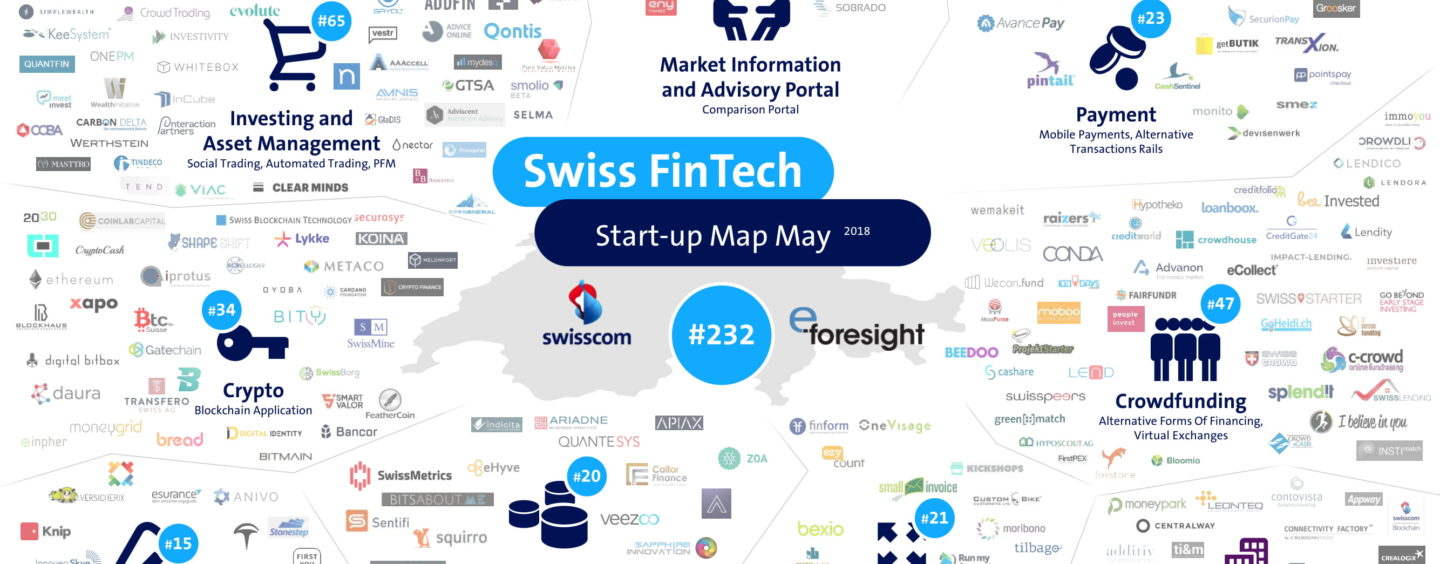 Swiss Fintech Startup Map, May 2018