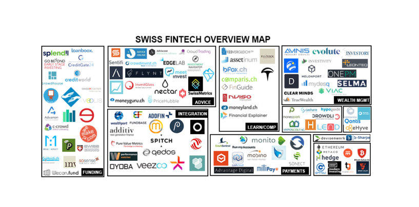 """BORN IN SWITZERLAND"" Swiss Original Fintech Overview Map Update: 113 Companies"