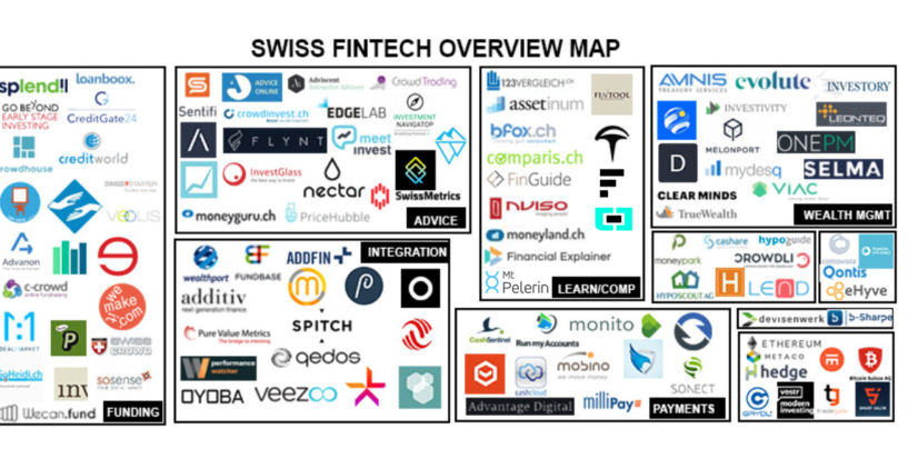 """BORN IN SWITZERLAND"" Swiss Original Fintech Overview Map Update: 116 Companies"