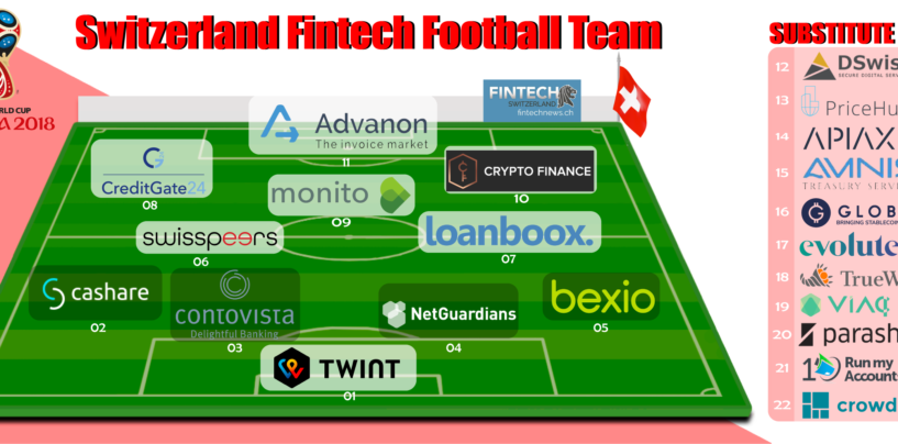 Swiss Fintech Worldcup Football Team