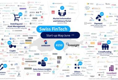 Swiss Fintech Startup Map June, 250 Swiss Fintech Startups