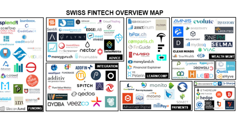 """BORN IN SWITZERLAND"" Swiss Original Fintech Overview Map Update: 119 Companies"