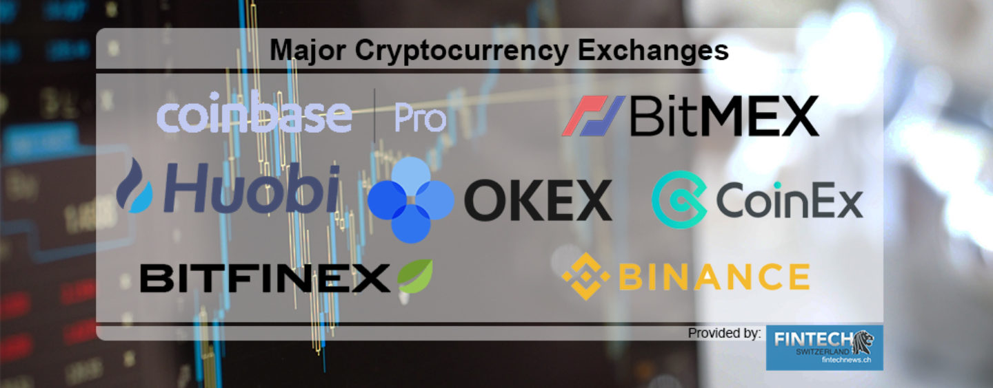 main cryptocurrency exchanges