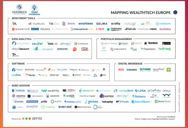 Europe Now Hosts +100 Wealthtech Players