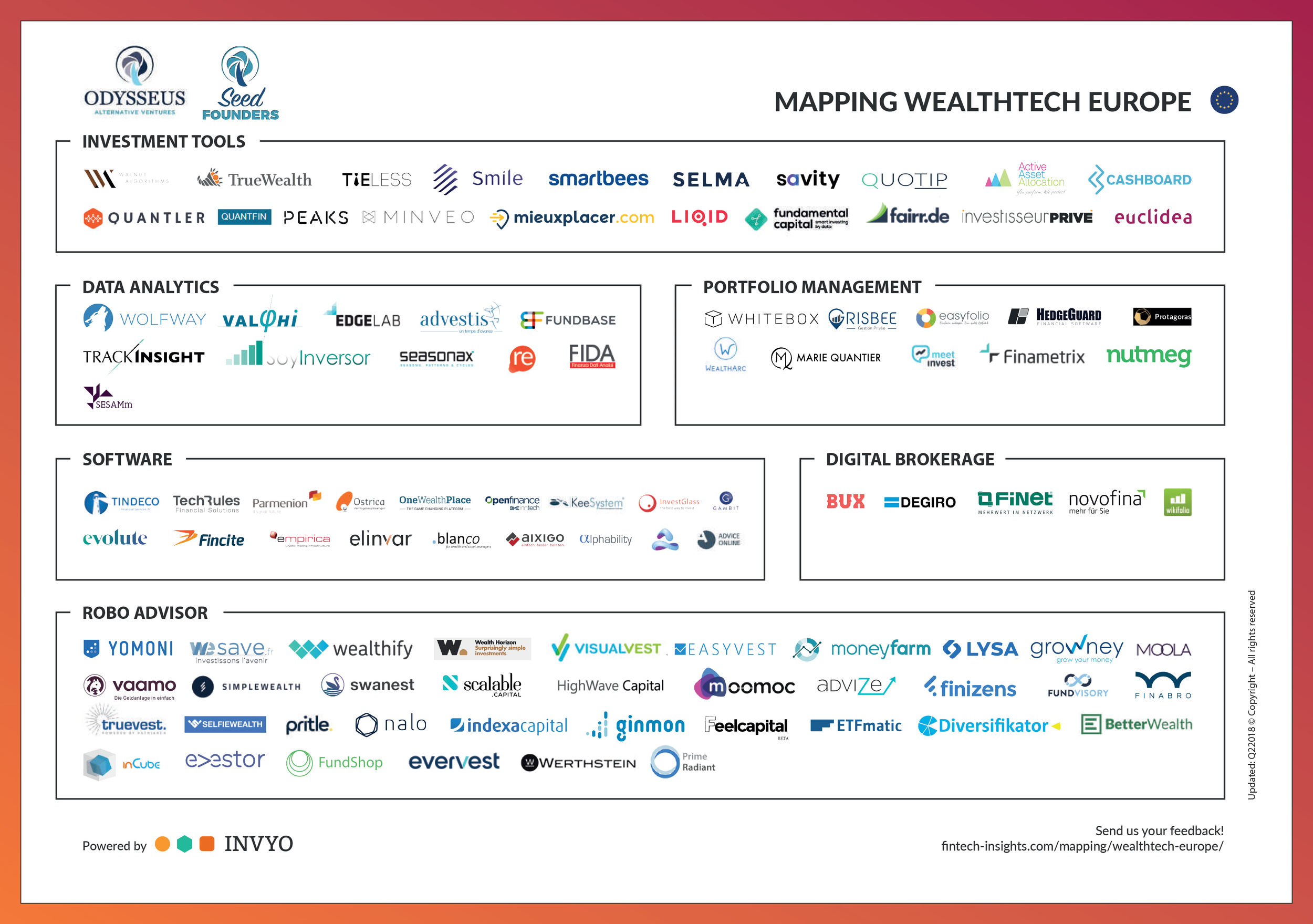 Mapping_wealthtech_europe_2018