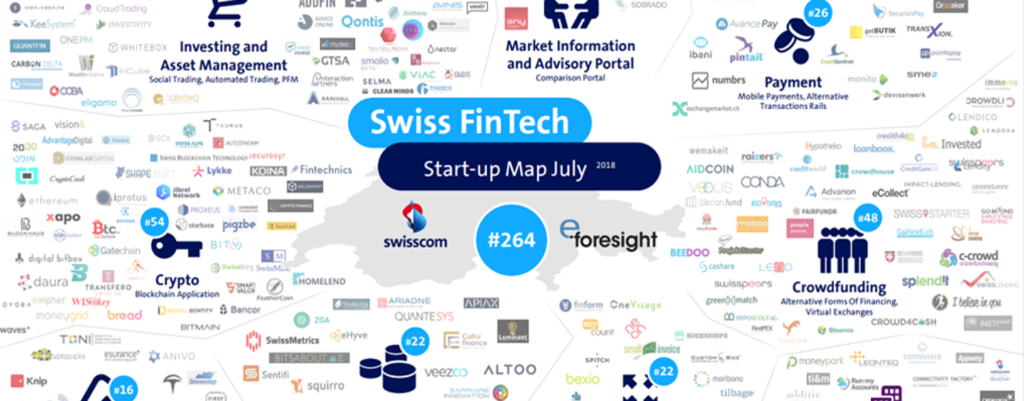 Swiss Fintech Startup Map July, 264 Swiss Fintech Startups