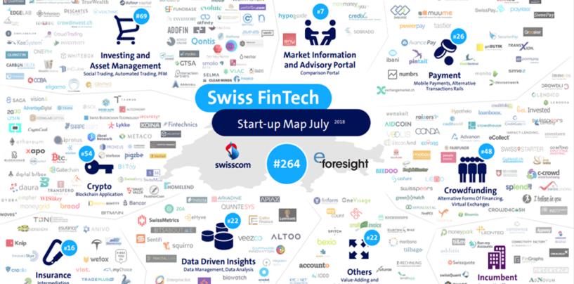 Swiss Fintech Startup Map July, 264 Swiss Fintech Startups