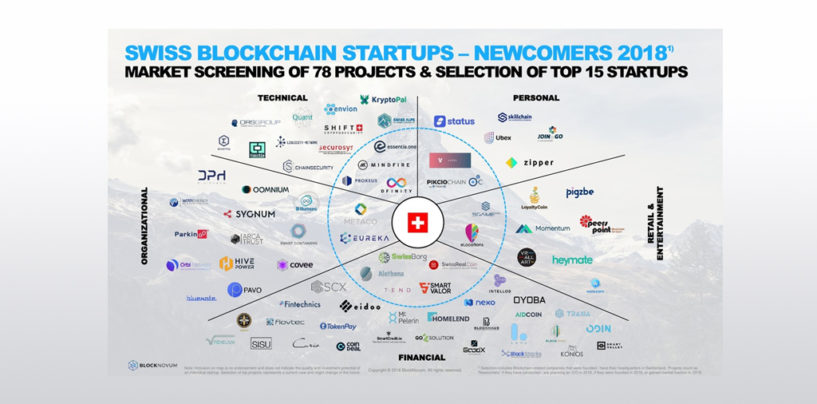 Top 15 Swiss Blockchain Newcomer Startups in 2018