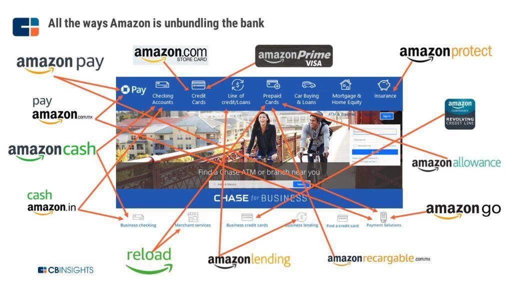 Bank-of-Amazon