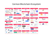 Germany Sees Thriving Blockchain, Crypto Industry