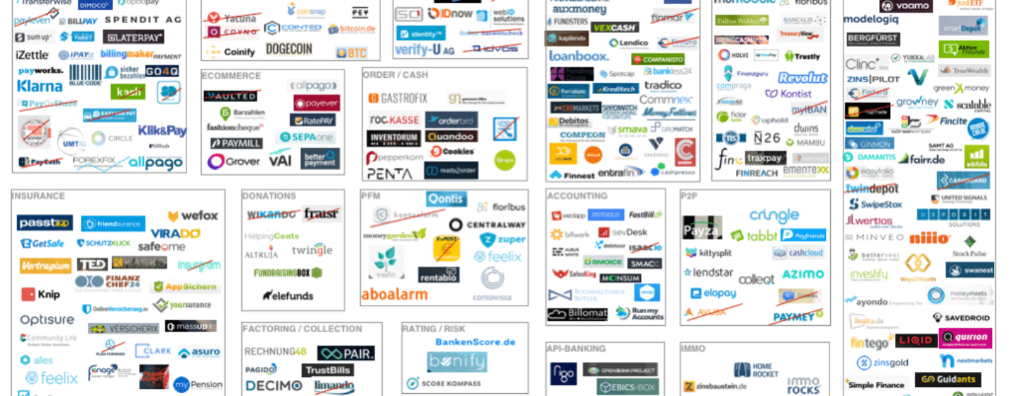 German FinTech Overview and Map 2018, October Update