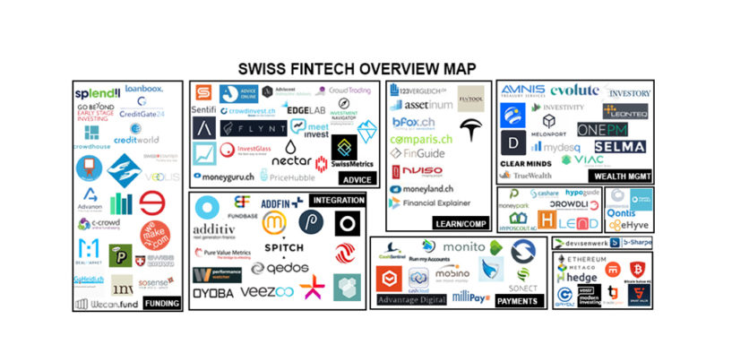 """BORN IN SWITZERLAND"" Swiss Original Fintech Overview Map Update: 123 Companies"