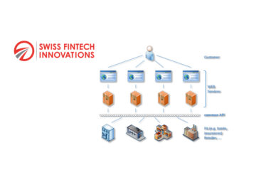 The Swiss Fintech APIs Standards – A Game Changer for Open Banking in Switzerland