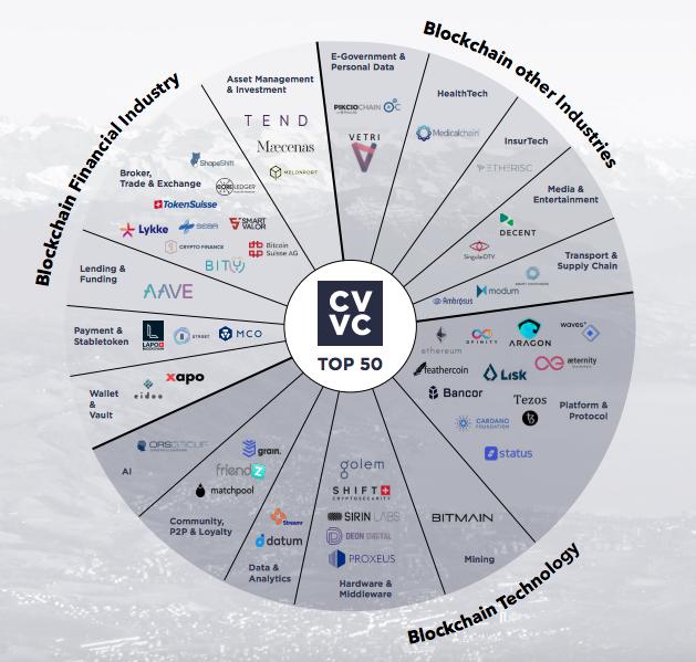 cryptocurrency fund schweiz