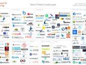 Swiss Fintech Overview Map – Unbundling Banks