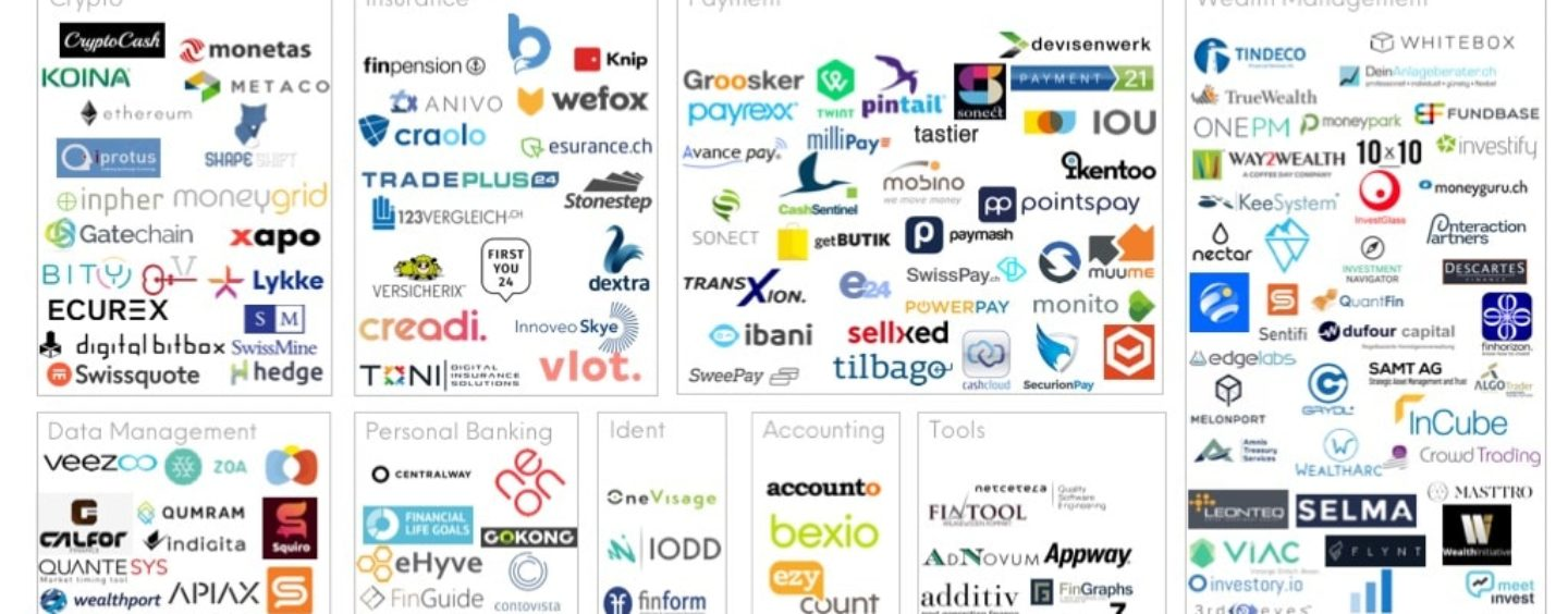 Swiss Fintech Overview Map – Unbundling Banks