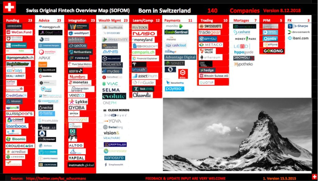 swiss finech map december
