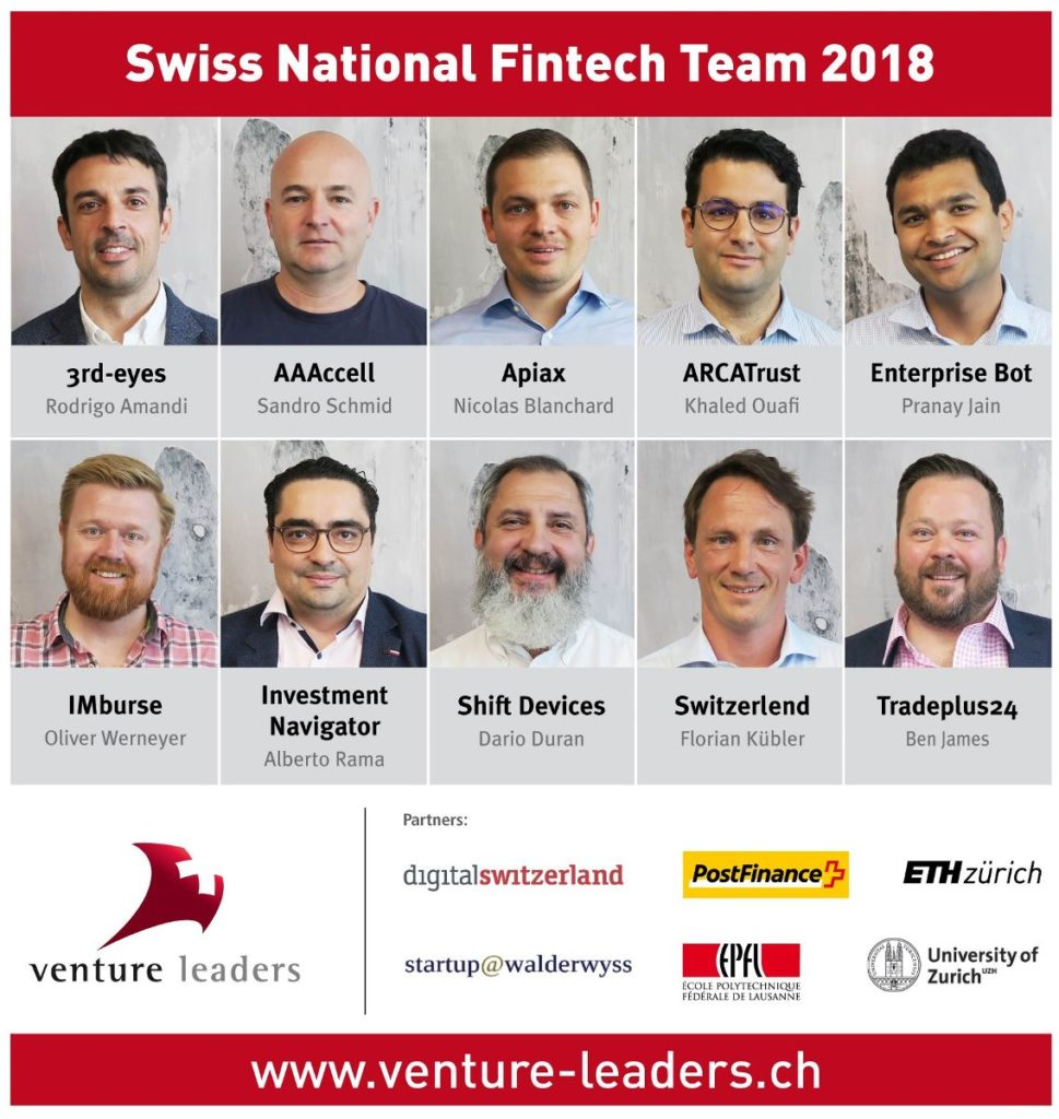 swiss fintech team