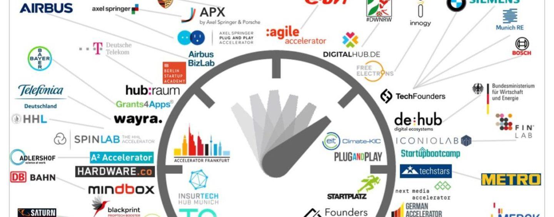 36 Startup Accelerators für Deutschland. Übersicht, Linkliste und Grafik