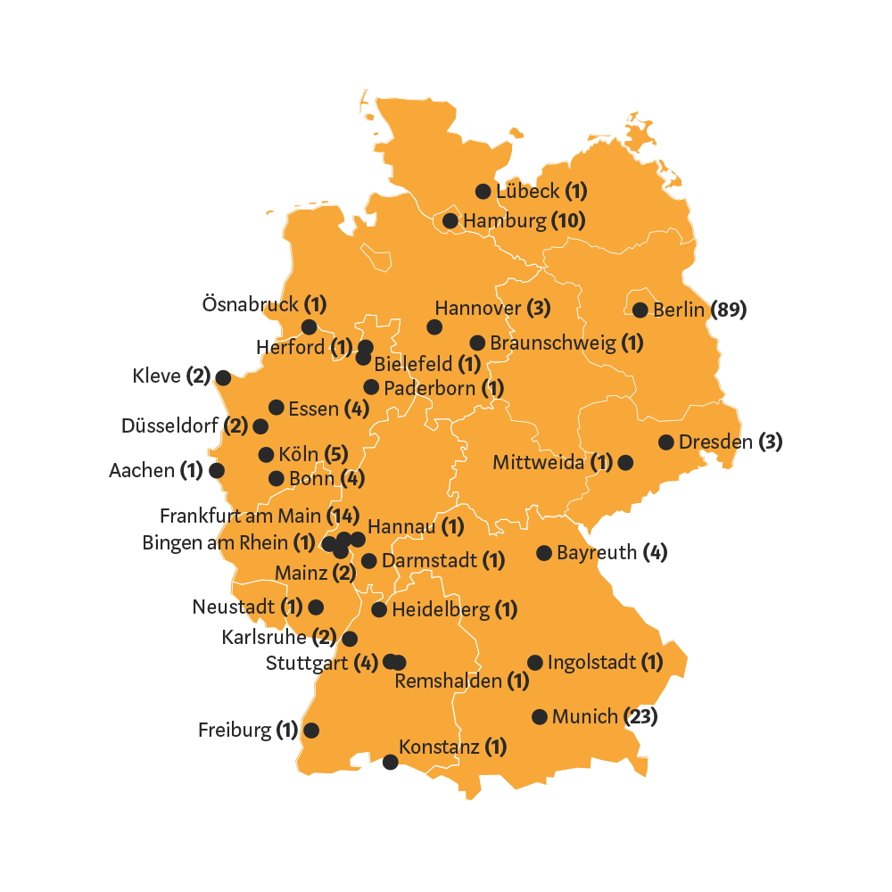 Cities where the companies are located, The German Blockchain Ecosystem – Study 2018