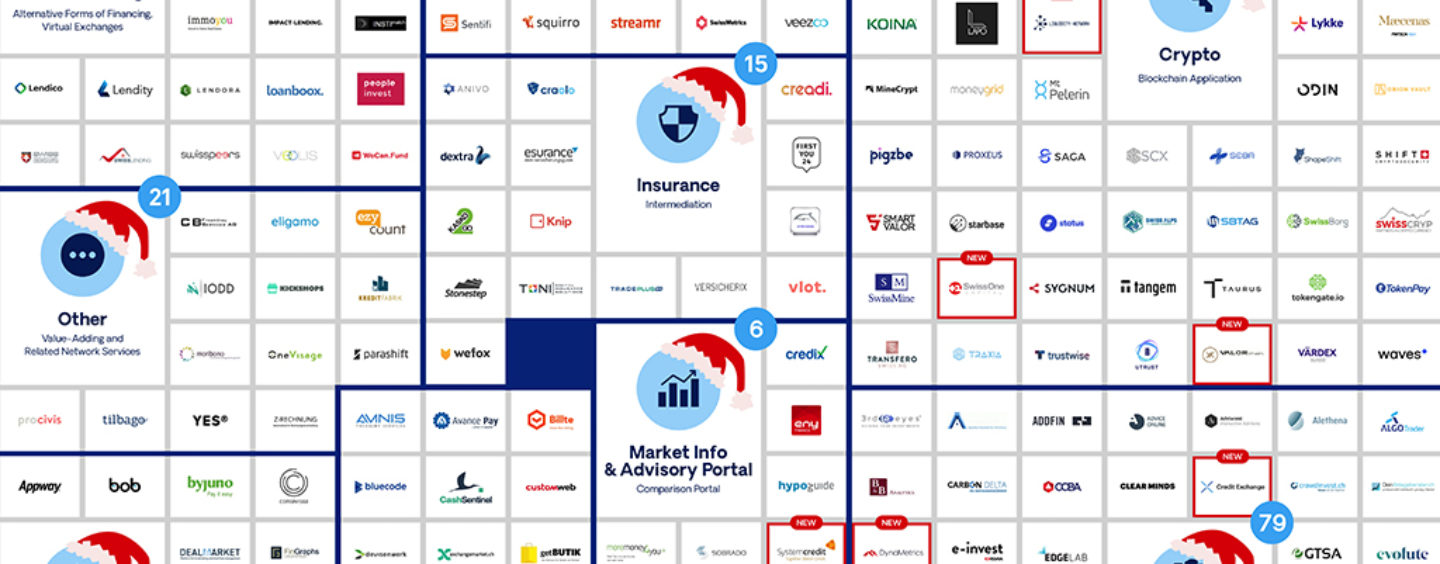 Swiss Fintech Startup Map Christmas Edition -New Design