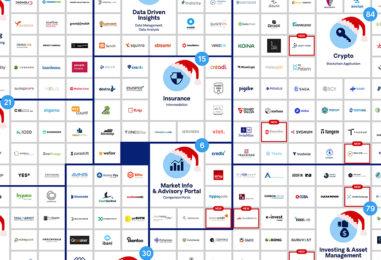 Swiss Fintech Startup Map Christmas Edition -New Design