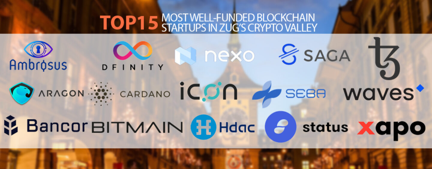 Top 15 Most Well-Funded Blockchain Startups in Zug's Crypto Valley