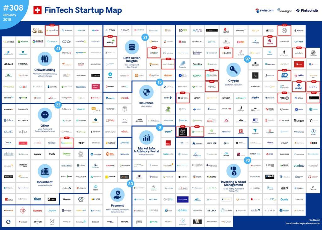 swiss fintech startup map