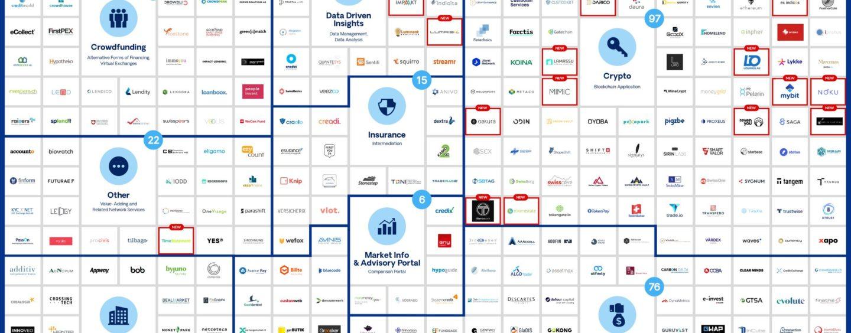 Swiss FinTech Startup Map January