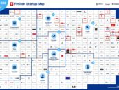 Swiss FinTech Startup Map January