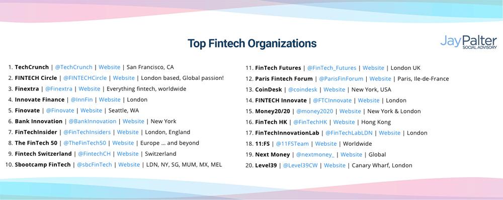 2019-Organizations-Fintech Influencers