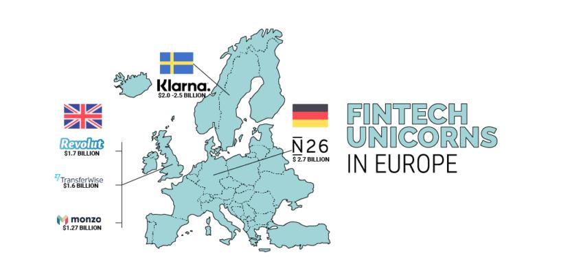A Snapshot of the Europe's Fintech Unicorns
