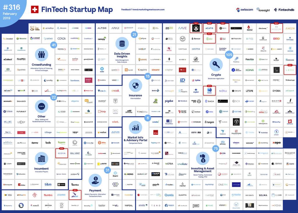 Swiss FinTech Startup Map February 2019